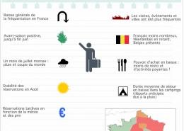 Infographie saison 2014 en France